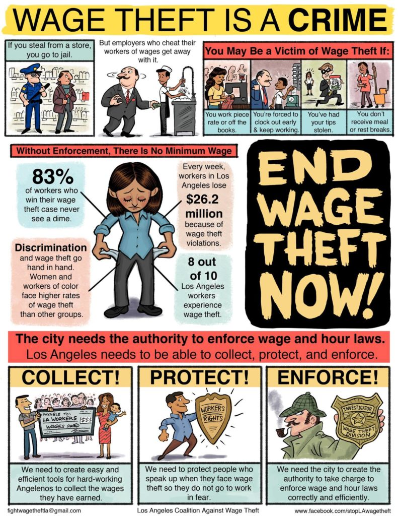 wage theft info